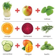 14 smoothie recipes for a refreshing summer - Jus et smoothies - Raw Food Recipes Fresh Juice Recipes, Juice Cleanse Recipes, Detox Juice Cleanse, Raw Food Recipes, Detox Juices, Smoothie Legume, Juice Smoothie, Smoothie Drinks, Smoothie Recipes
