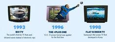 #CuriosidadTecnológica La evolución del televisor desde 1993 al 1998
