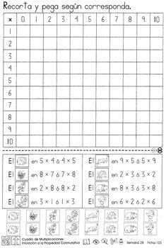 Cuadrado-de-multiplicaciones-Iniciación-a-la-propiedad-conmutativa.png (2013×2992)