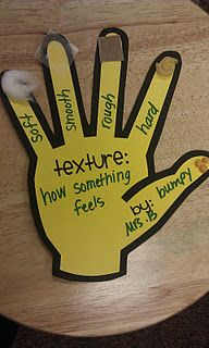 Cute way to teach about texture . use with lesson on properties of matter or sense of touch. Kindergarten Science, Preschool Lessons, Science Classroom, Teaching Science, Science Activities, Classroom Activities, Teaching Tools, 5 Senses Activities, Science Ideas