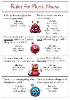 Singular and plural nouns - FREE Printable Plural Rules Poster – Singular and plural nouns Grammar And Punctuation, Grammar Rules, Teaching Grammar, Grammar Lessons, Grammar Worksheets, Teaching Writing, Spelling And Grammar, Teaching English, Teaching Tools