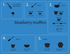 blueberry muffins graphic recipe