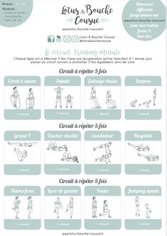 Circuit training minute gratuit Source figurines : workoutlabs.com