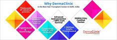 The procedure of body hair transplant is very sophisticated as compared to scalp hair. DermaClinix is Offering the Body Hair Transplant Center in Delhi as it very sensitive procedure we are having trained team of doctors from AIIMS, Safdurjang Delhi and  PGI Chandigarh.