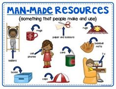 Weathering, Erosion, Natural and Man-Made Resources Science Unit - This is a… Kindergarten Social Studies, Kindergarten Science, Teaching Science, Science Activities, Social Science, Preschool, Earth And Space Science, Science And Nature, Weathering And Erosion