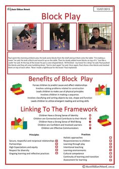 This template can be used to show how a child benefits from playing with blocks. Blocks are open-ended play materials; Childcare Activities, Preschool Learning Activities, Play Based Learning, Learning Through Play, Early Learning, Preschool Crafts, Eylf Learning Outcomes, Learning Stories Examples, Early Years Classroom
