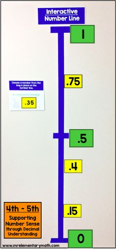 Interactive number line for teaching number sense with decimals