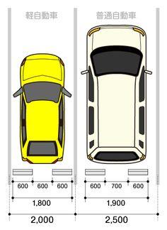 車止めの一般的な設置間隔(株式会社 文化社)