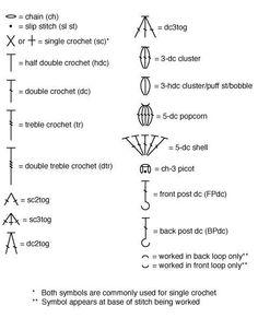 Japanese symbol explanation hekel pinterest symbols crochet crochet stitch chart symbols ccuart Gallery