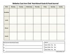 Meal Tracking Worksheet Help With Webelos Fitness Badge