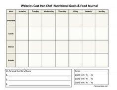 meal tracking worksheet help with webelos fitness badge. Black Bedroom Furniture Sets. Home Design Ideas