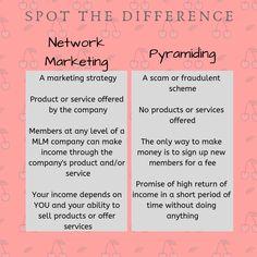 Network Marketing verses Pyramiding