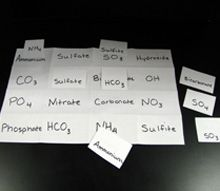 gameboard of polyatomic ions - can modify to be bingo game board for naming & writing binary & polyatomic ionic bonds Chemistry Classroom, High School Chemistry, Chemistry Lessons, Teaching Chemistry, Science Chemistry, Middle School Science, Physical Science, Science Resources, Science Education