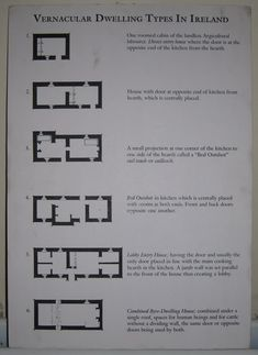 """""""Farm Courtyards"""" by Niall McCullough and Valerie Mulvin - A Lost Tradition : The Nature of Architecture in Ireland (ISBN: Website with list of links for irish vernacular Cottage Floor Plans, Cottage Plan, House Floor Plans, Vernacular Architecture, Historical Architecture, One Room Cabins, Bungalow Renovation, Vintage House Plans, Irish Cottage"""