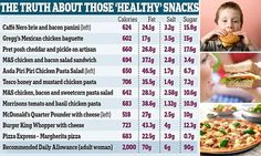 The lunchtime salads and sandwiches with more fat than a cheeseburger!