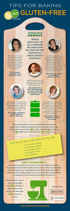 #Glutenfree Baking Infographic via @celiaccentral features my flour blend and can be used in any of my dessert recipes
