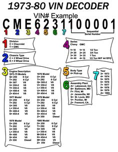 Displacement Conversion Chart For Popular Engine Sizes