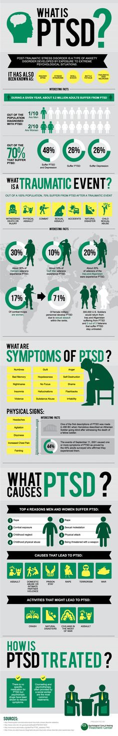 Let's Talk About Post-Traumatic Stress Disorder And Why It's More Common Than You Might Think. This is a VERY IMPORTANT INFOGRAPHIC IMHO.
