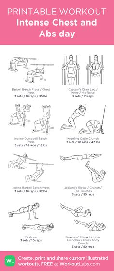 Intense Chest and Abs day: my visual workout created at WorkoutLabs.com •…