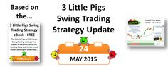 Swing Trading Strategy – FREE 3 Little Pigs Update 24-May-15