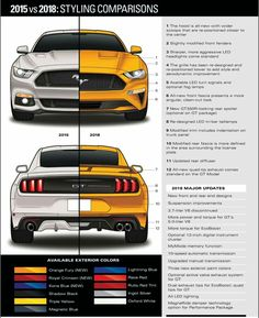 36 best mustang enthusiasts images mustang autos ford mustang rh pinterest com