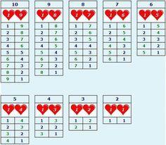 Verliefde Harten Splitsen