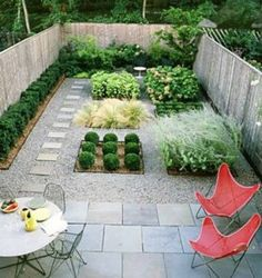 now that's my patio, grass-less (I'd do this if I had a little backyard. Looks easier then taking care grass cutting)