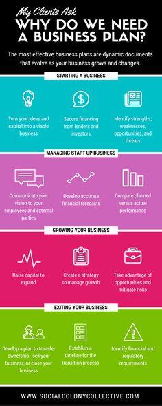 A quick business pla