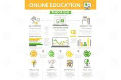 Education Poster Flat Design Template EPS #unlimiteddownloads