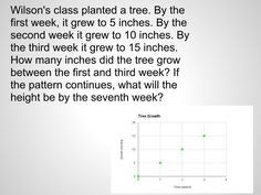 Created by Michael C. Line Graphs, Growing Tree, Line Chart