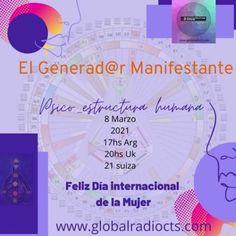 El Generador Manifestante de Global Radio CTS conecta tu ser... Map, Happy International Women's Day, Location Map, Maps