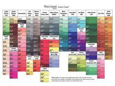 spectrum noir colour chart