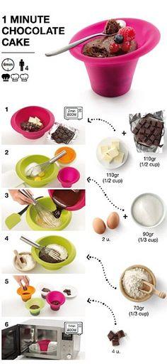 La torta UN MINUTO! Adminículo de la cocina en casa creat al horno postres en el microondas | Mail Online