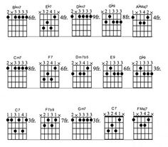 Jazz Guitar Lessons • Jazz Chord Substitution Part One