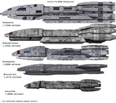 Post with 1428 votes and 91666 views. Tagged with star wars, sci fi, star trek, battlestar galactica, spaceship; Shared by thesixfingerman. I like (fictional) Spaceships