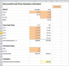 Restaurant Chain Valuation Model  Operating Model Cash Flow