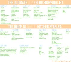 Healthy shopping list | Healthy Food & Drinks | Pinterest ...