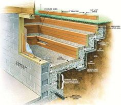 Construction Remodeling Experts, CARE, Emergency Egress Windows