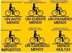 Las ventajas del ciclismo urbano.