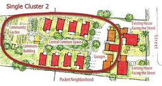 A pocket neighborhood layout. (courtesy of Kaid Benfield's Blog at…