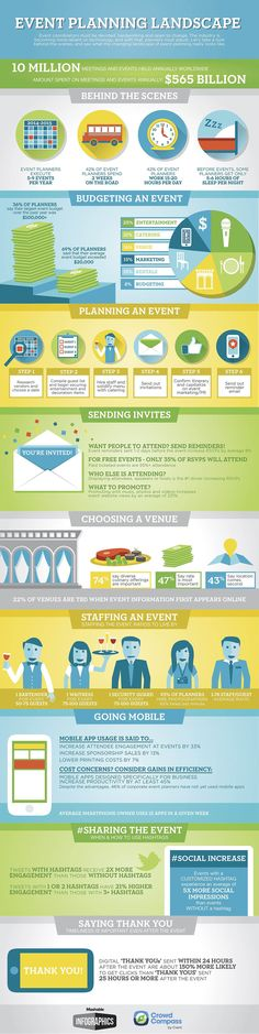 Event Planning Landscape #infographic #EventPlanning #Meetings