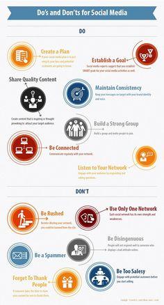 Quiz: Check your Social Media Advertising IQ