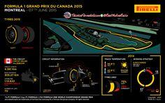 [Infografía] Datos y estadísticas de Canadá respecto de los neumáticos