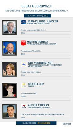 wybory europejskie #EP2014