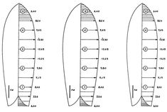 Build A Surfboard 101260691608900370 - Bluegrass Board Building: Re-Sizing a Full-Size Surfboard Template Source by skyeobx