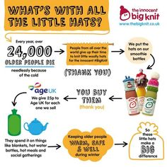 Brilliant campaign from #innocentdrinks