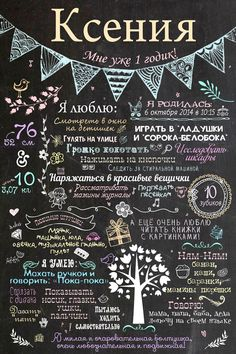 Постер достижений. A birthday chalkboard is a GREAT conversation piece for a birthday party, GREAT prop for photoshoots and a GREAT keepsake (both digital AND printed versions!) Super cute to hang in a child's room after their party.