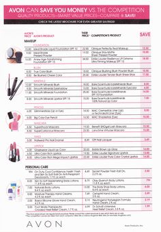 Do you know how much money you can save buying AVON products? Check out this chart!   -  #avon