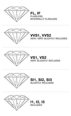 Diamond Jewelry The Jewelry Exchange Diamond Chart, Diamond Sizes, Antique Engagement Rings, Antique Rings, Ideas Joyería, The Bling Ring, Do It Yourself Jewelry, Infinity Pendant, Gems And Minerals