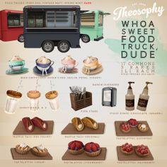 Theosophy - Whoa Sweet Food Truck, Dude. June 2014 Arcade
